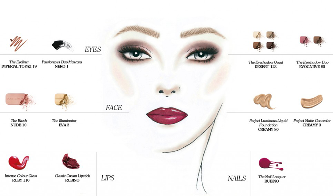 Makeup Tips for Different Types of Faces